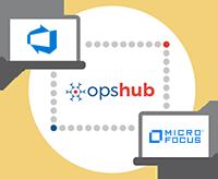 Azure DevOps Server (TFS) Integration with Micro Focus ALM/QC