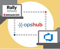 Rally Software Integration with Azure DevOps Server (TFS)
