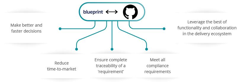 Blueprint GitHub Integration