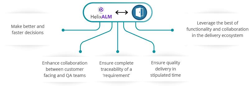 Helix ALM DOORS Integration