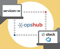 ServiceNow Integration with Slack & Azure DevOps Server
