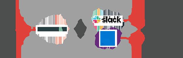 ServiceNow Slack Azure DevOps Server Entities Mapping