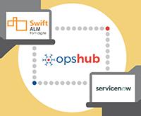 SwiftALM Integration with ServiceNow