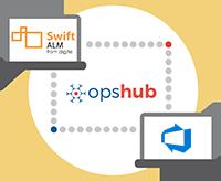 SwiftALM Integration with Azure DevOps Server (TFS)
