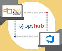 SwiftKanban Integration with Azure DevOps Server (TFS)