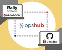 Rally Software Integration with GitHub and Jenkins