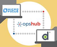Micro Focus ALM/QC Integration for VersionOne