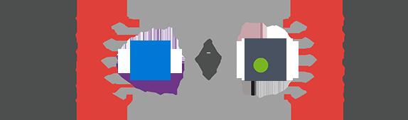Azure DevOps (VSTS) VersionOne Entities Mapping