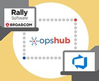 Rally Software Integration with Azure DevOps (VSTS)