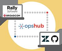 Rally Software Integration with GitHub and Zendesk
