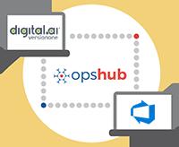 Digital.ai Agility Integration with Azure DevOps Server (TFS)