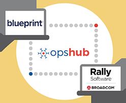 Blueprint Integration with CA SDM Rally Software