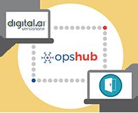 Digital.ai Agility Integration with IBM DOORS