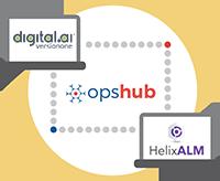 Digital.ai Agility Integration with Helix ALM