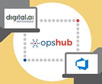 Digital.ai Agility Integration with Azure DevOps (VSTS)