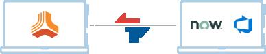 Jama with ServiceNow & Azure DevOps Server (TFS)