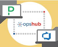 PagerDuty Integration with Azure DevOps Server (TFS)