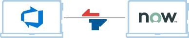 Azure DevOps (VSTS) Integration with ServiceNow