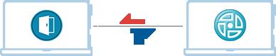 IBM Doors - ClearQuest