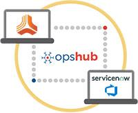 Jama integration with ServiceNow & Azure DevOps Server (TFS)
